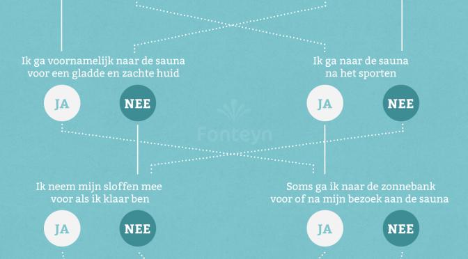 fonteyn-infographic3-nederlands